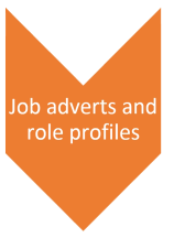 job adverts and role profiles