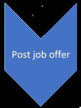 post job offer