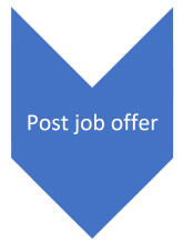 post job offer