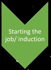 starting the job
